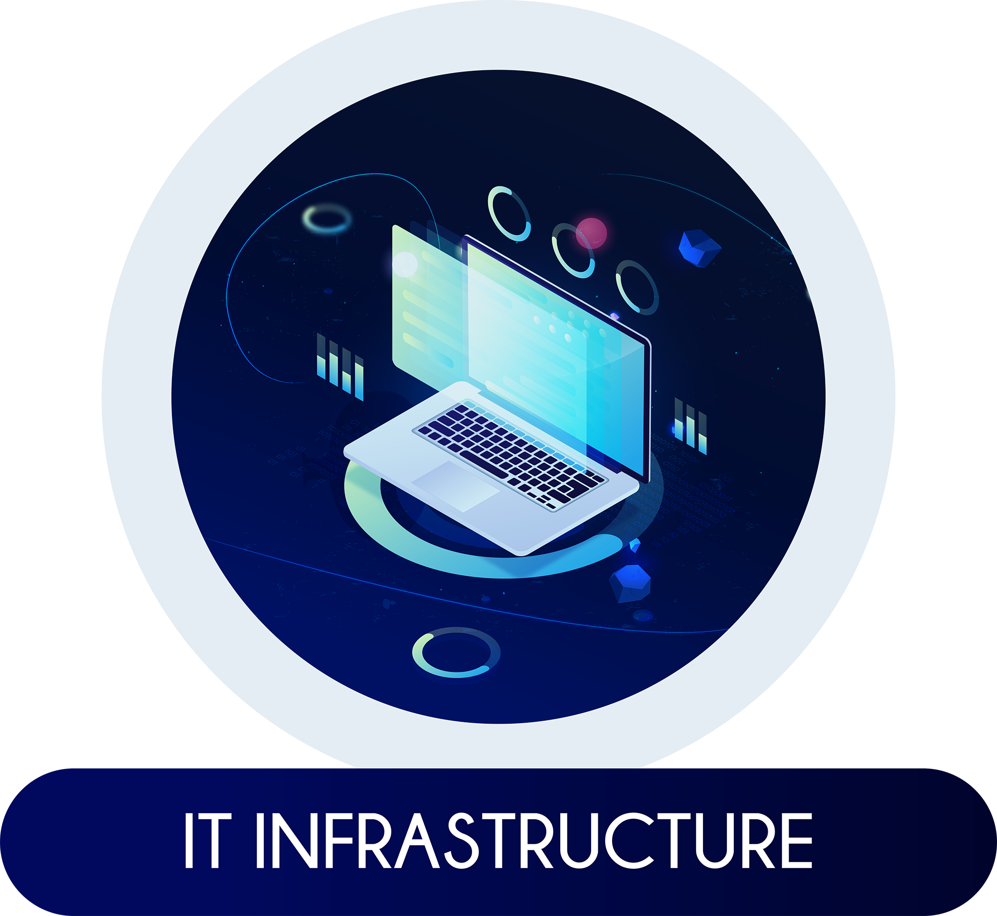 IT_Infrastructure