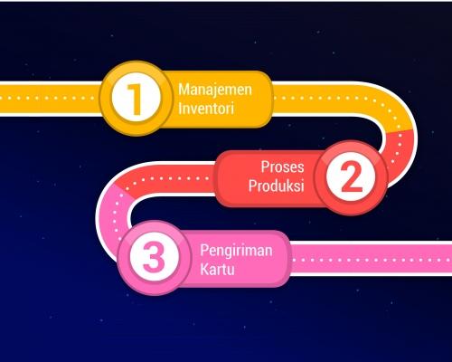 software development (Caption)