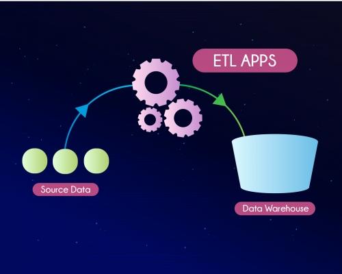 software development (ETL Apps)