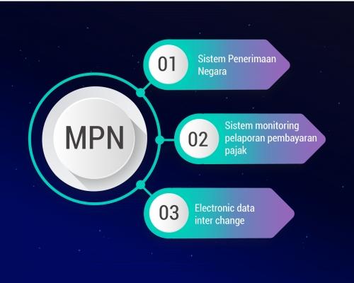 software development (MPN)
