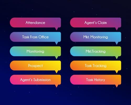 software development (SAM)